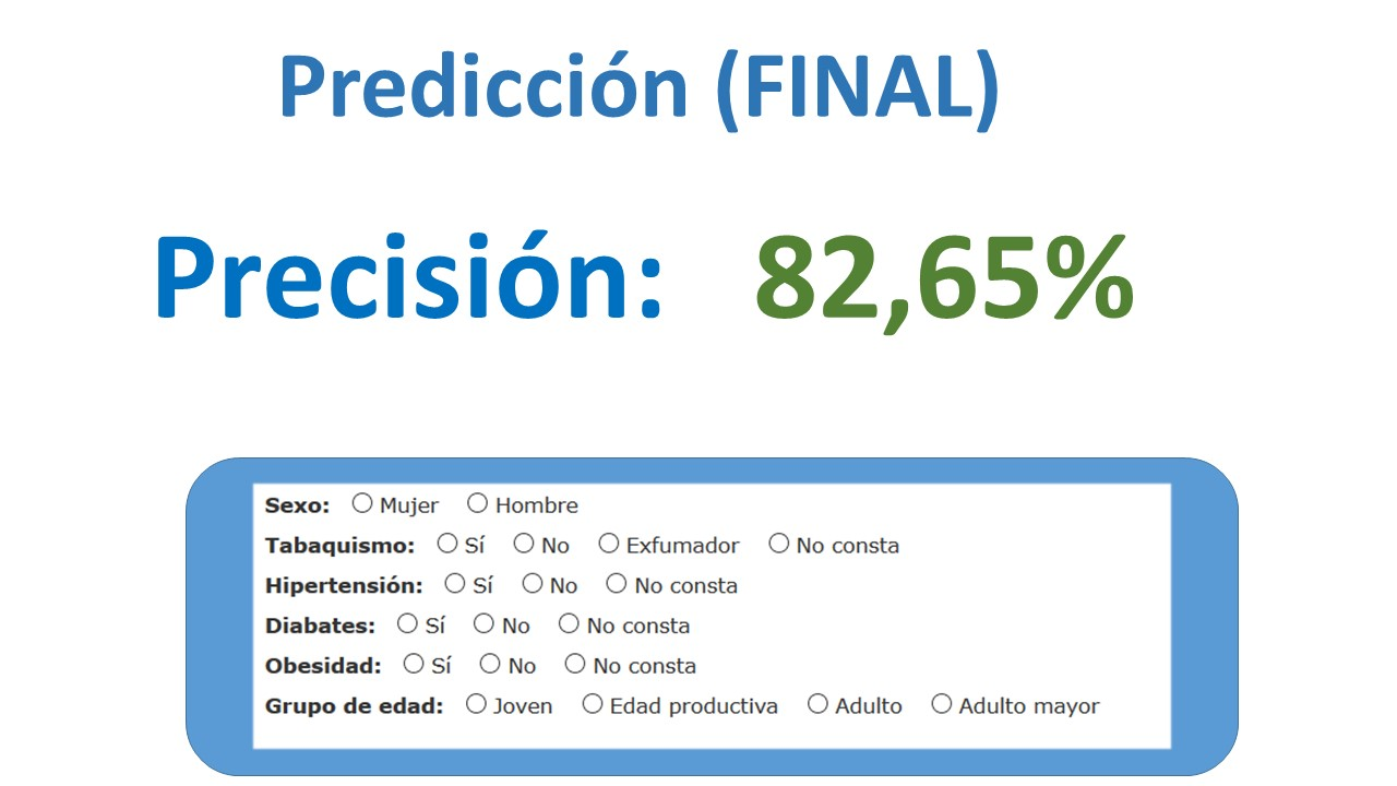Predicción de Machine Learning