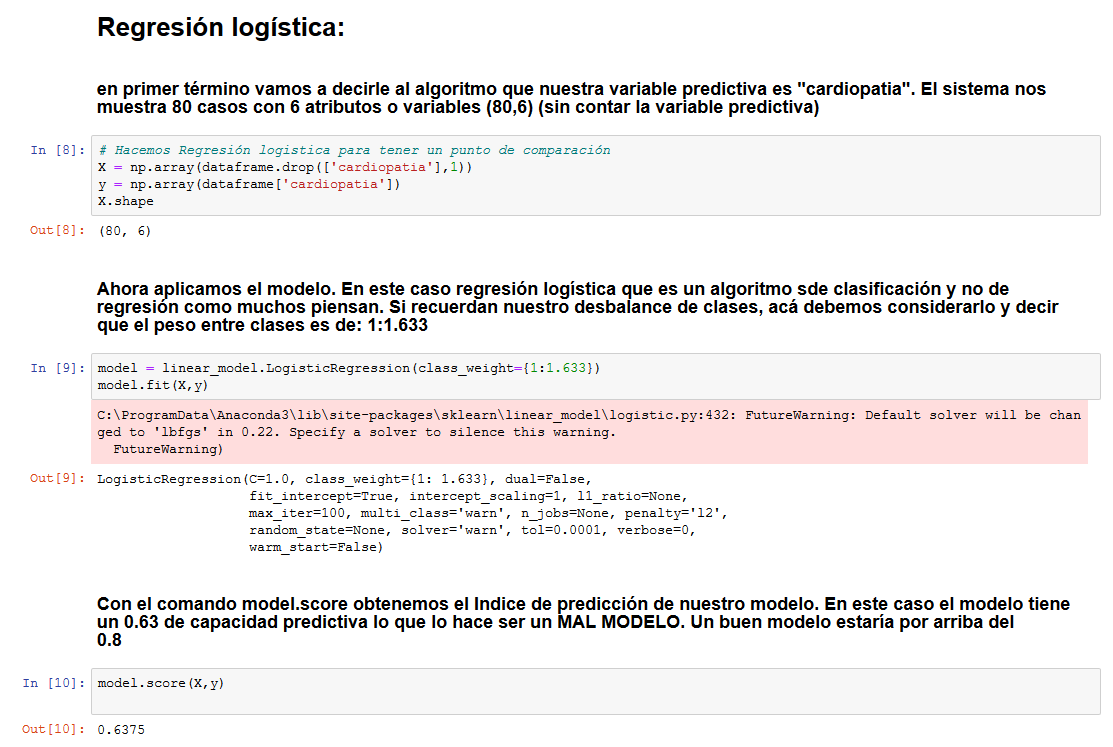 Regresion Logistica , ejercicio Python Jupyter Notebooks