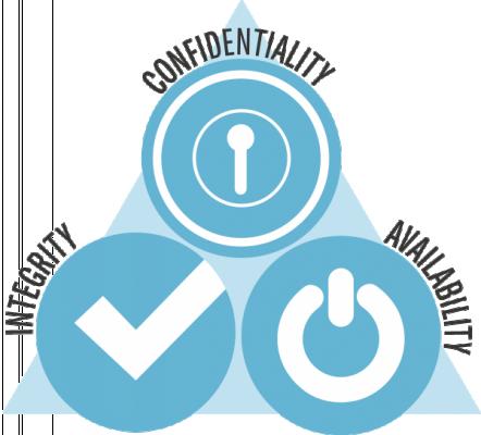 Privacidad de datos y modelos de anonimización