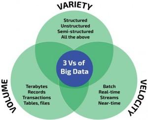 big data y datos en salud