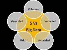 datos salud y big data